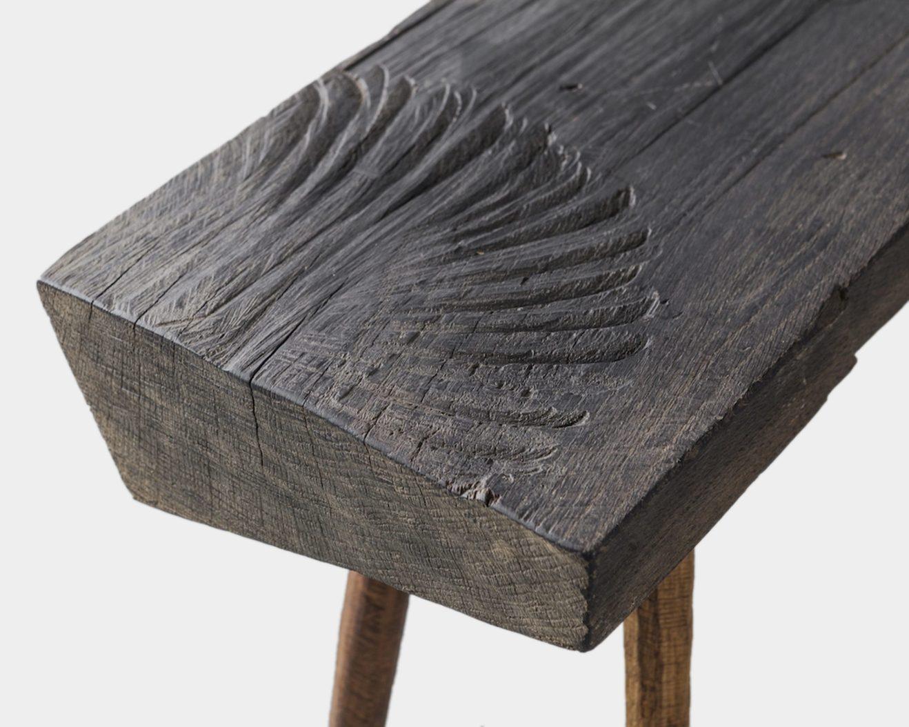 soha-concept-table-4-2